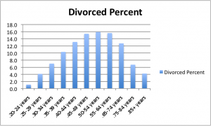 an analysis of marriage and divorce in the divorce mediation Family mediation divorce mediation specialized in financial wisdom & money savvy accredited mediators, divorce financial analysts, collaborative lawyers.